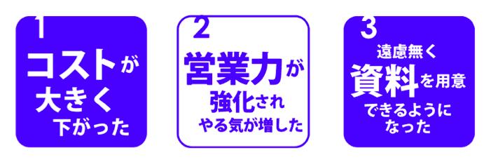ウルトラプリントサービス|完全定額5000円からのプリンター誕生
